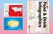 Food & Drinks Infographics aus dem TASCHEN Verlag - die kulinarischen Genüsse dieser Welt. Ein Buch, das vieles ist und vieles erklärt. Die Bilder links: aus dem Inhalt