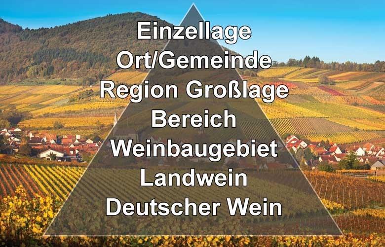 Wein: Deutsches Weinrecht soll europäischer werden. Klöckner legt Entwurf vor - die Qualitätspyramide: Je kleiner die Herkunft, desto höher die Qualität