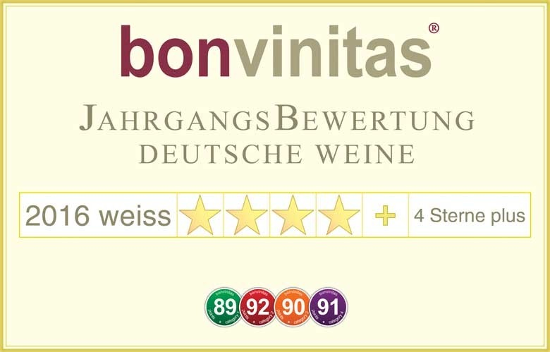 Der Wein-Jahrgang 2016 in Deutschland